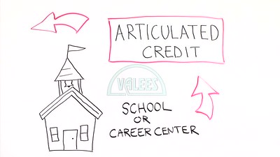 Articulated Credit Video