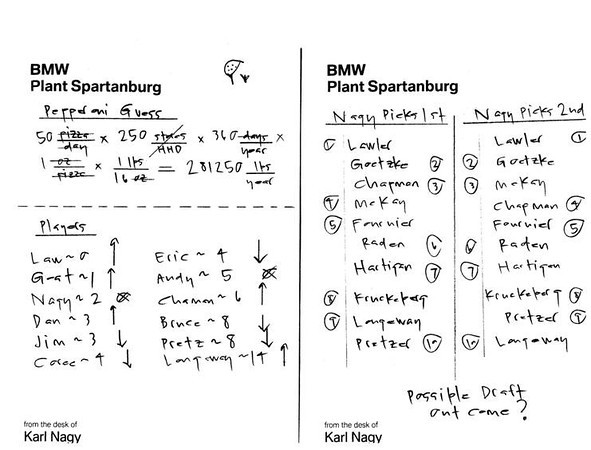 2006_guldahl_cup_draft_sheet