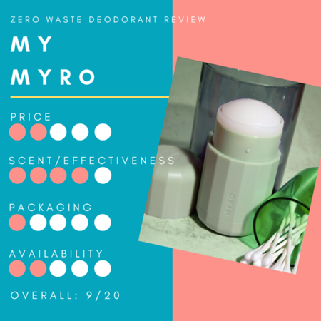 What is the BEST Zero Waste Deodorant for Travelers?