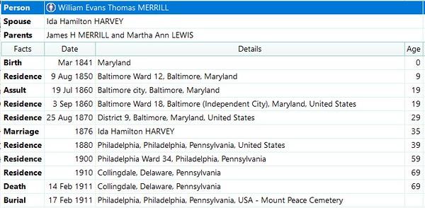 James H  Merrill - son William Evans Thomas Merrill