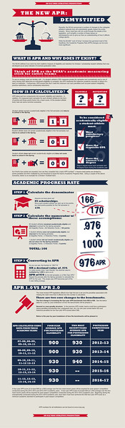 APR_infographic 11 11
