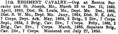 Missouri - 11th Cavalry