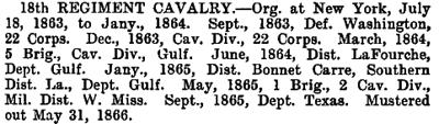 New York - 18th Cavalry