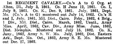 Illinois - 1st Cavalry