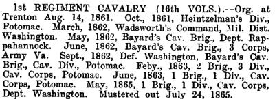 New Jersey - 1st Cavalry (16th Vols)