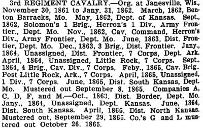 Wisconsin - 3rd Cavalry