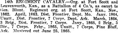 Kansas - 14th Cavalry