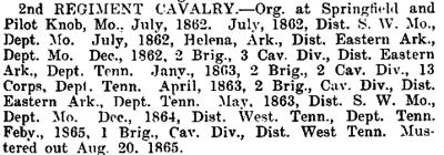 Arkansas - 2nd Cavalry