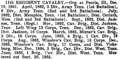 Illinois - 11th Cavalry