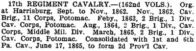 Pennsylvania - 17th Cavalry (162nd Vols)