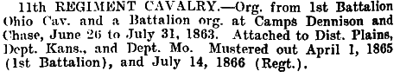 Ohio - 11th Cavalry