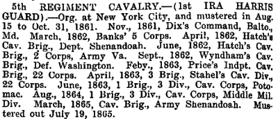 New York - 5th Cavalry (1st Ira Harris Guard)