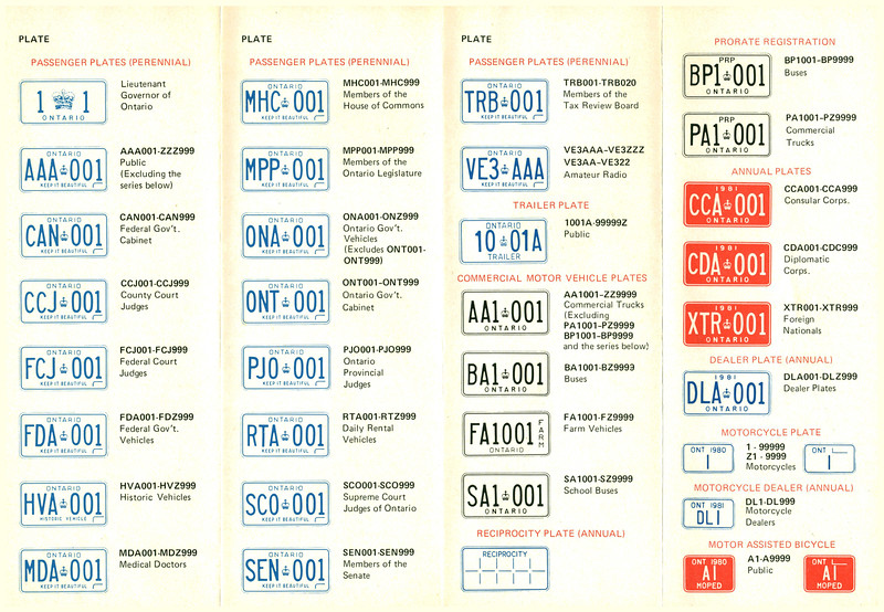 1981 Ontario Licence Plate Guide. Intended to illustrate as closely as possible the authenticity of colour and design of licence plates, validation stickers and permits issued by the Province of Ontario.