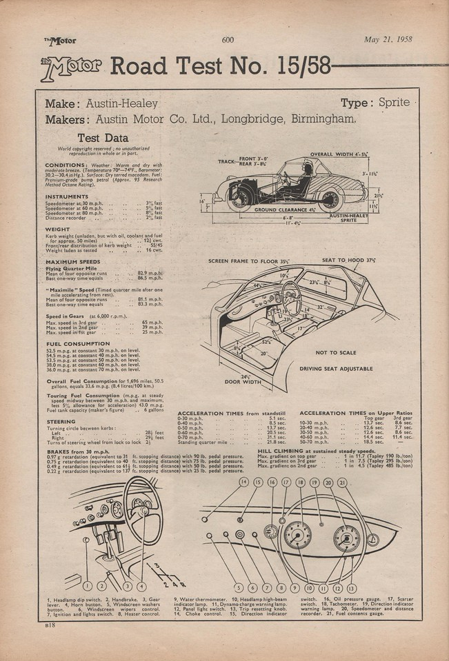 Motor 1958 May 21 2