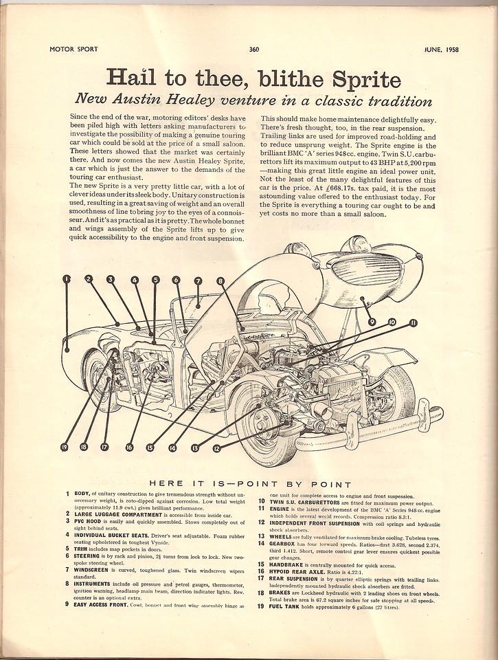 MotorSport 1958 July 5