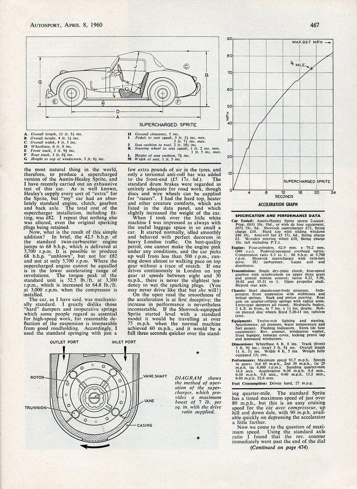 Autosport 1960 April 8 3