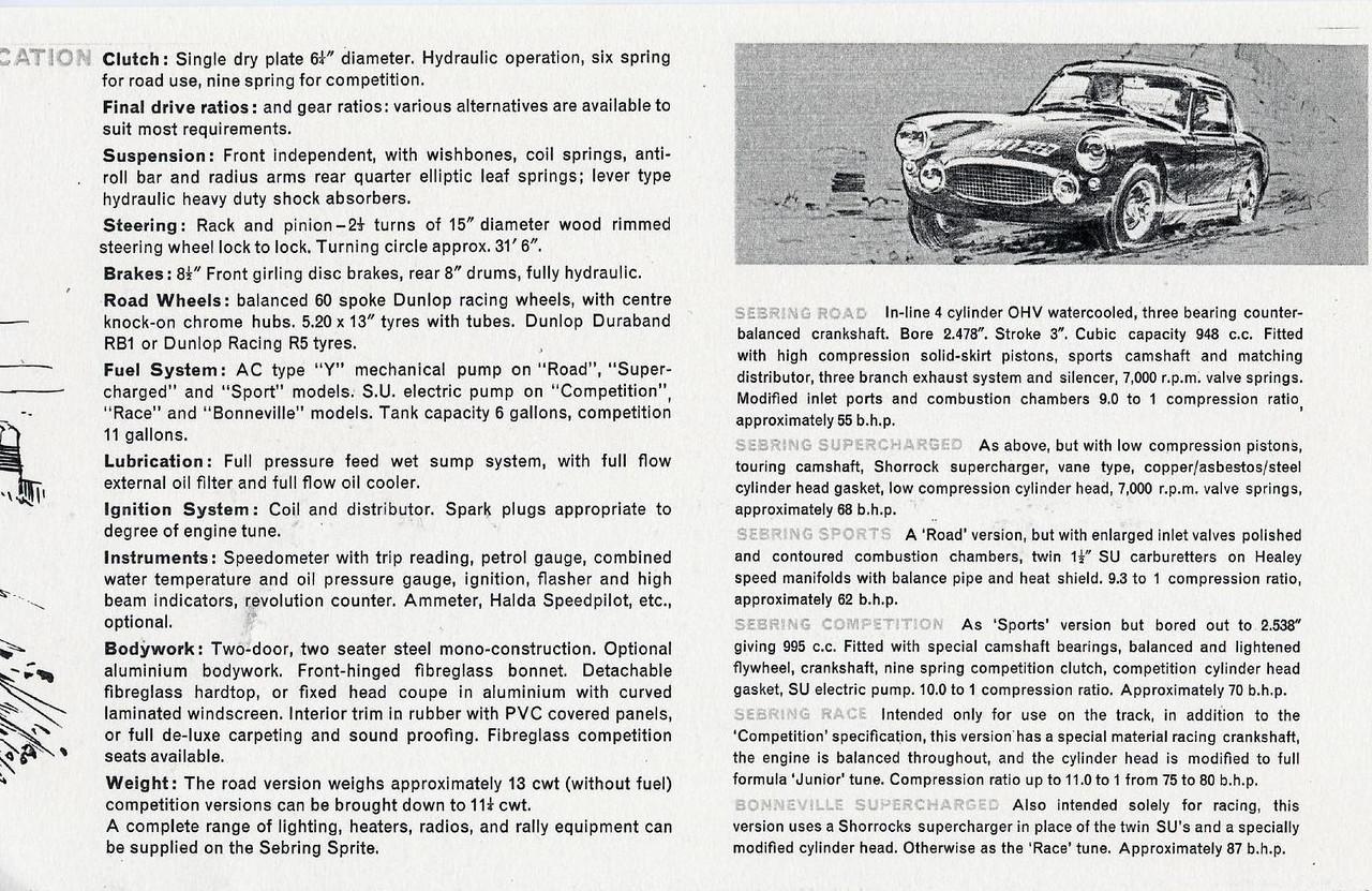 Sebring Sprite Catalogue 3