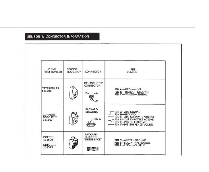 Throttle Position Sensor Fault (TPS) - Page 2 - iRV2 Forums