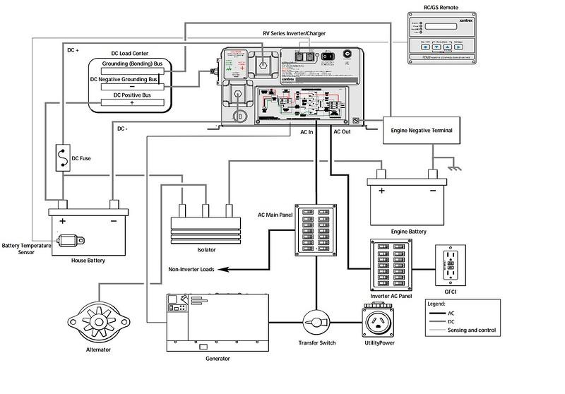 xantrex 815-3012 inverter - irv2 forums  irv2 forums
