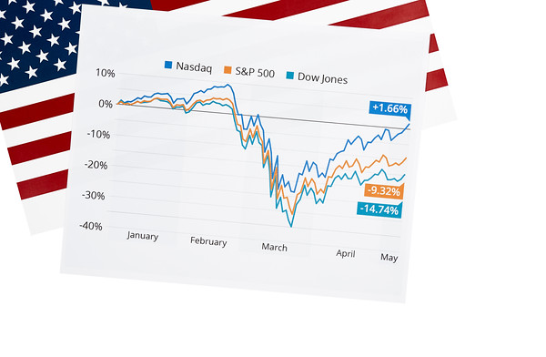Stock Market Graph with One Hundred Dollar Bills and a Calculato