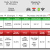 Teslafi Travel Charge