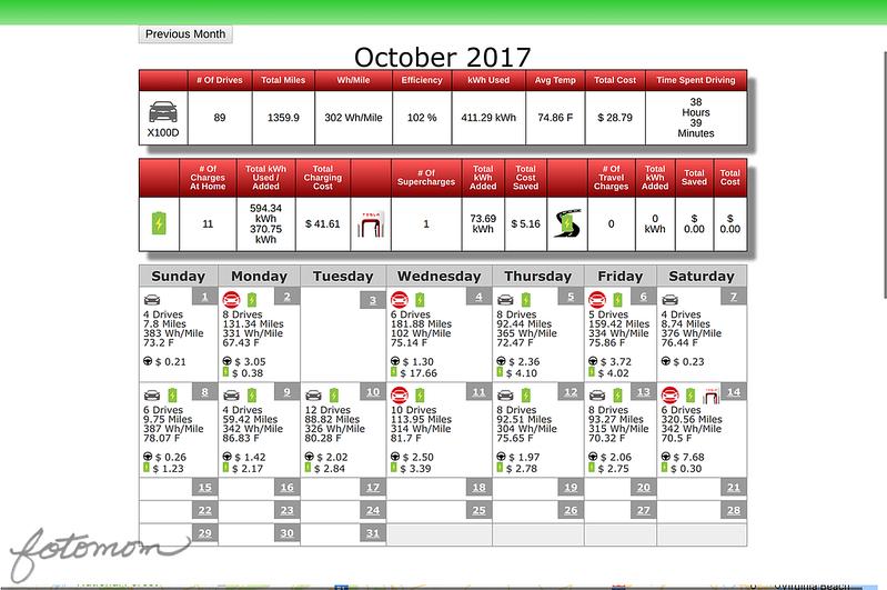 TeslaFI Calendar