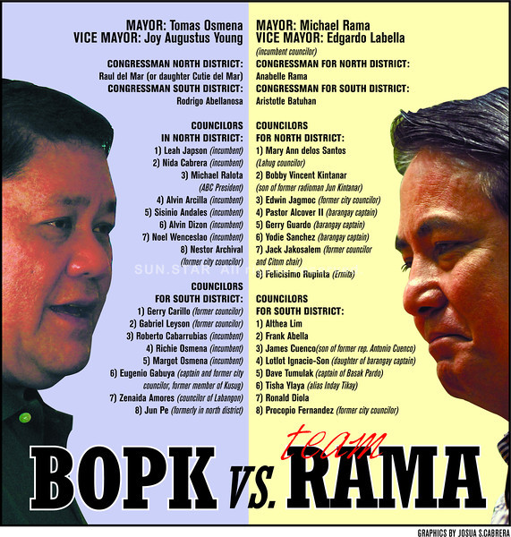Team Rama vs Tomas Osmena BOPK-Cebu politics