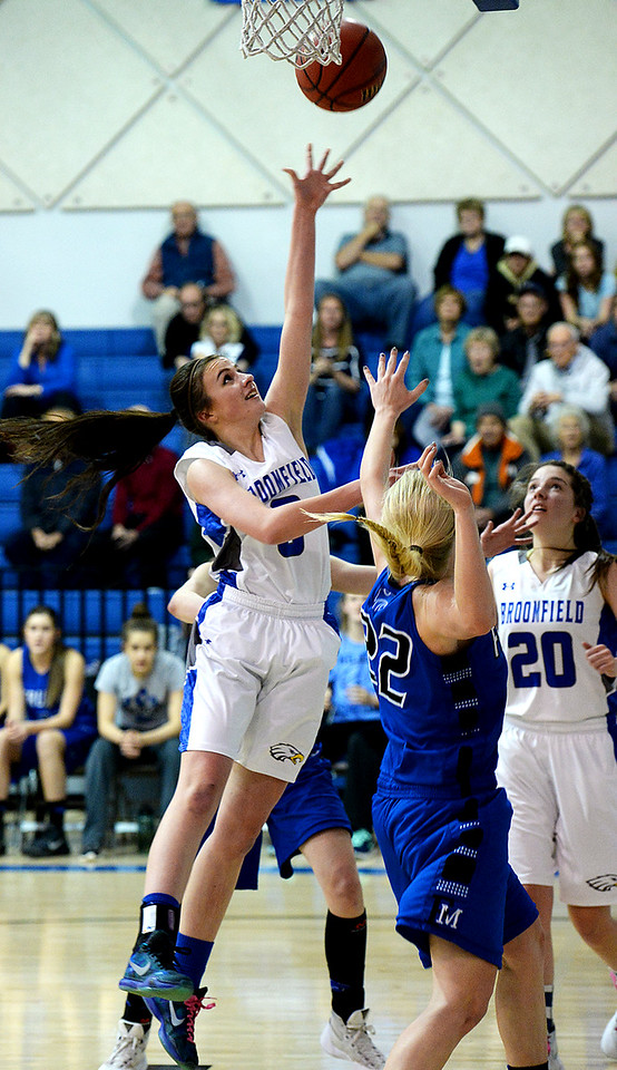 Broomfield High School Basketball