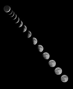 May Moon Phases