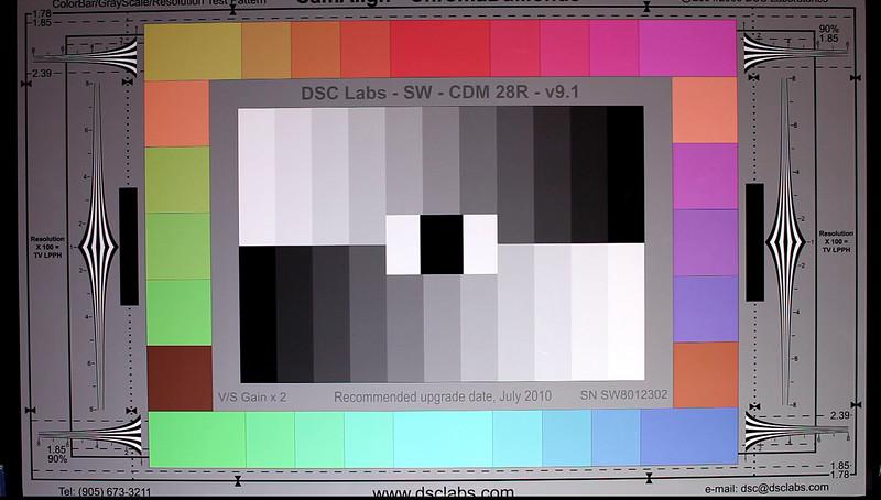 4401<br /> Shutter 1/30<br /> Aperture 5.6<br /> ISO 500