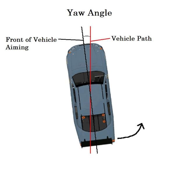 Yaw Angle