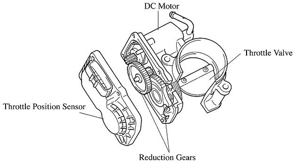 drive by wire throttle body