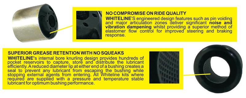 Whiteline, Whiteline Flatout, lifetime warranty, whiteline bushing warranty
