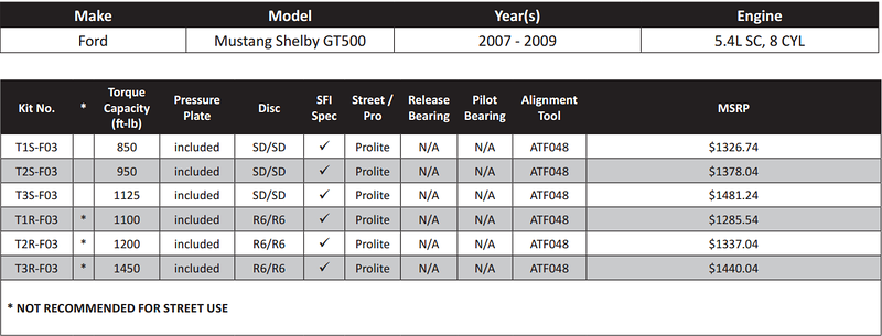 act ford mustang spec sheet