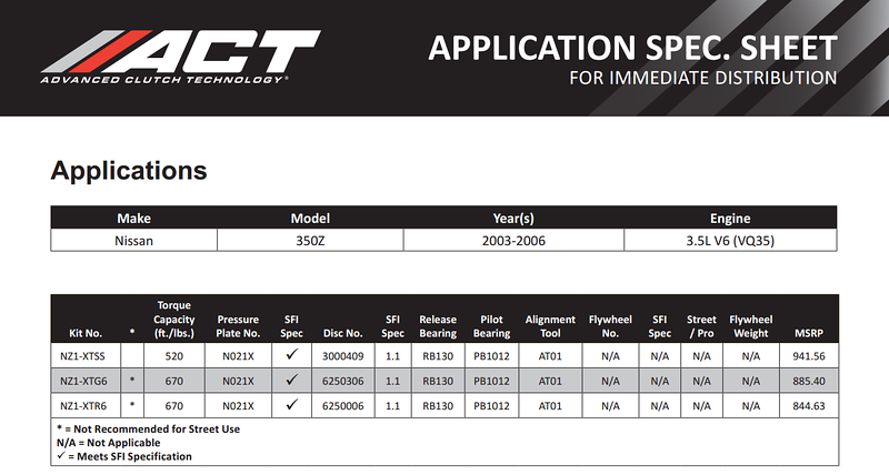 ACT Nissan 350Z Applications