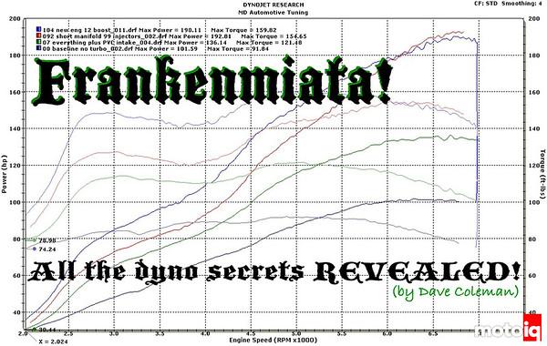 Frankenmiata dyno secrets