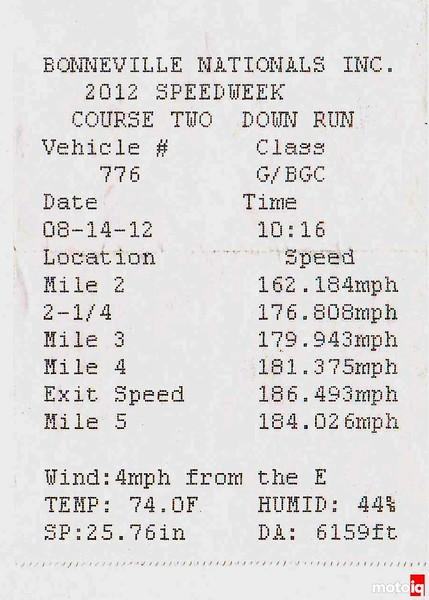 bonneville speed week time slip project 240sx lsr chuck johnson land speed racer