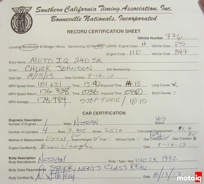 SCTA Bonneville Record Certification Sheet