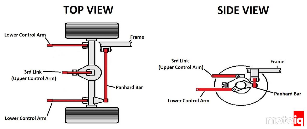 3-link rear suspension