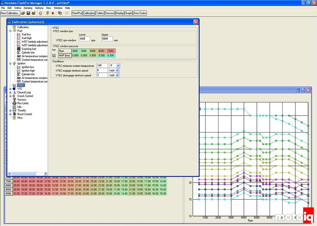 Flashpro VTEC setpoints