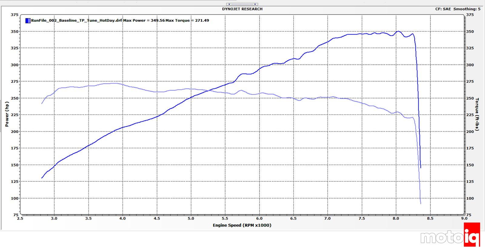 Project E90 M3 Dyno Pull Baseline HOT