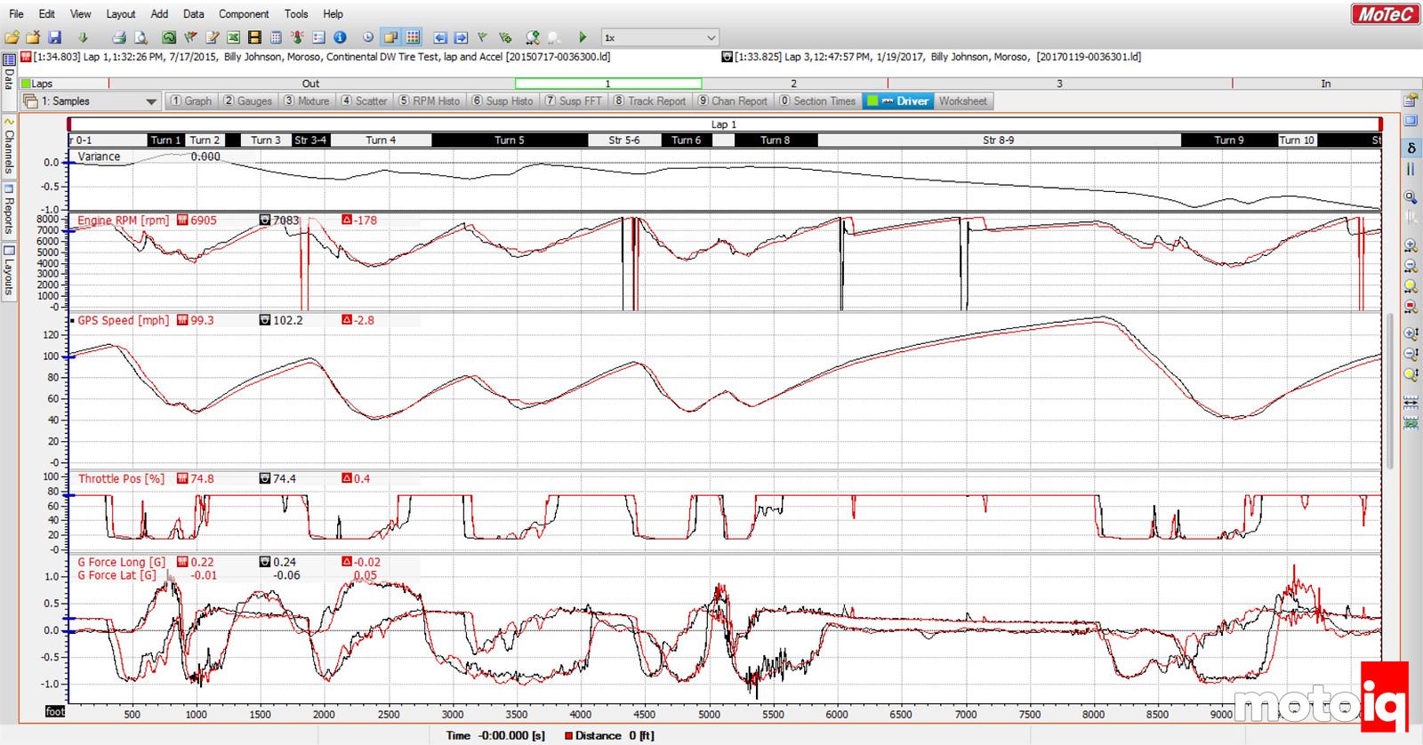 MotoIQ Project E90 M3 Motec Data PBIR