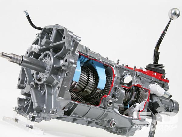 Project V8 RX-7 Choosing a Transmission! Tremec T56 Magnum