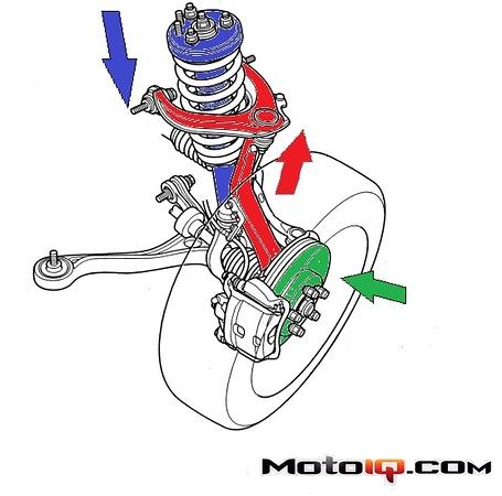 Honda Civic Suspension Diagram