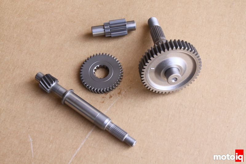 WPC Treated Hoinda Ruckus gears