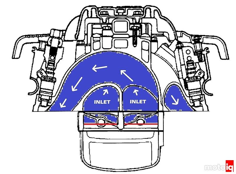 NSX Manifold Diagram Closed