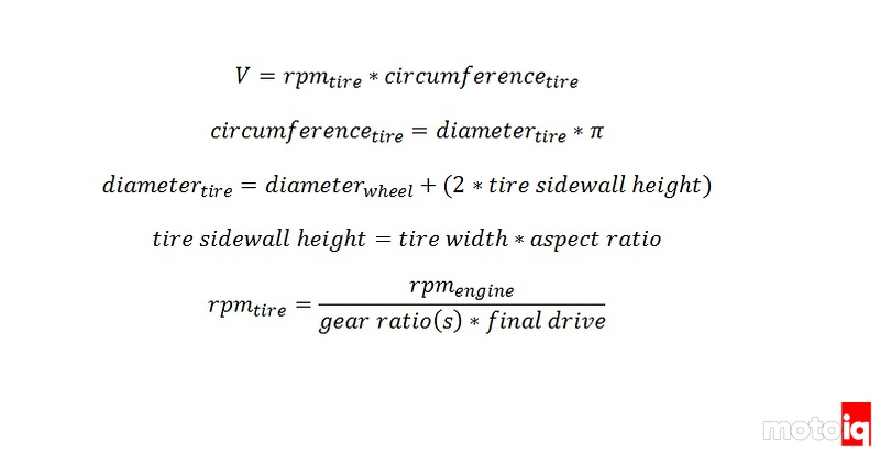 Physics Lesson - Calculating Torque and Power From Datalogs
