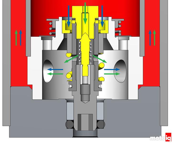KW variant 3 foot valve fluid flow in compression