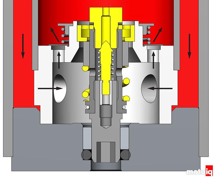 KW variant 3 foot valve fluid flow