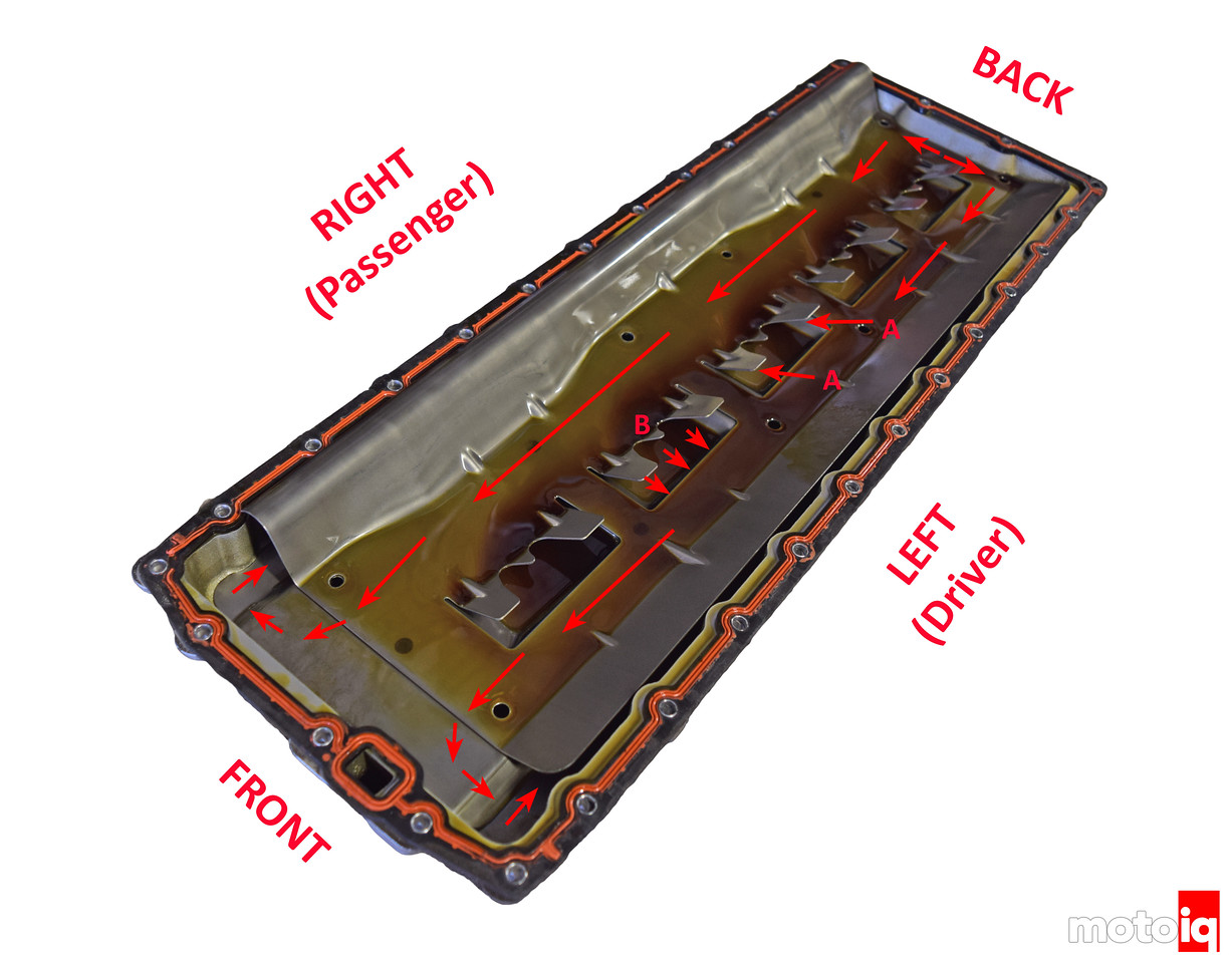 Viper Gen 2 Windage Tray Analysis
